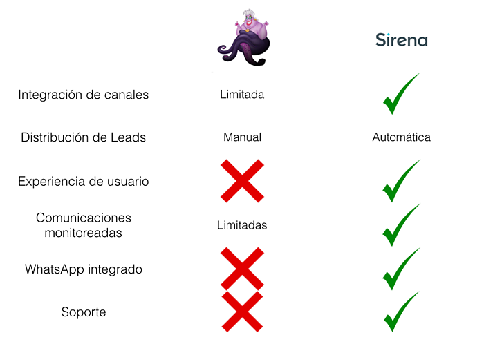 Tabla comparativa 2.png